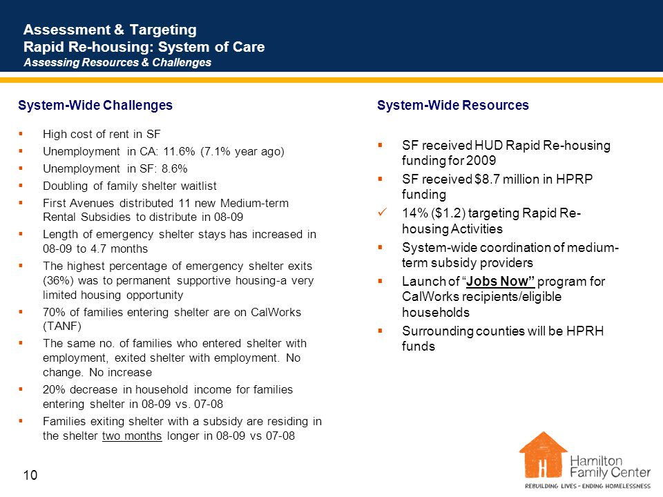 10 Assessment & Targeting Rapid Re-housing: System of Care Assessing Resources & Challenges System-Wide Resources  SF received HUD Rapid Re-housing funding for 2009  SF received $8.7 million in HPRP funding 14% ($1.2) targeting Rapid Re- housing Activities  System-wide coordination of medium- term subsidy providers  Launch of Jobs Now program for CalWorks recipients/eligible households  Surrounding counties will be HPRH funds System-Wide Challenges  High cost of rent in SF  Unemployment in CA: 11.6% (7.1% year ago)  Unemployment in SF: 8.6%  Doubling of family shelter waitlist  First Avenues distributed 11 new Medium-term Rental Subsidies to distribute in 08-09  Length of emergency shelter stays has increased in 08-09 to 4.7 months  The highest percentage of emergency shelter exits (36%) was to permanent supportive housing-a very limited housing opportunity  70% of families entering shelter are on CalWorks (TANF)  The same no.