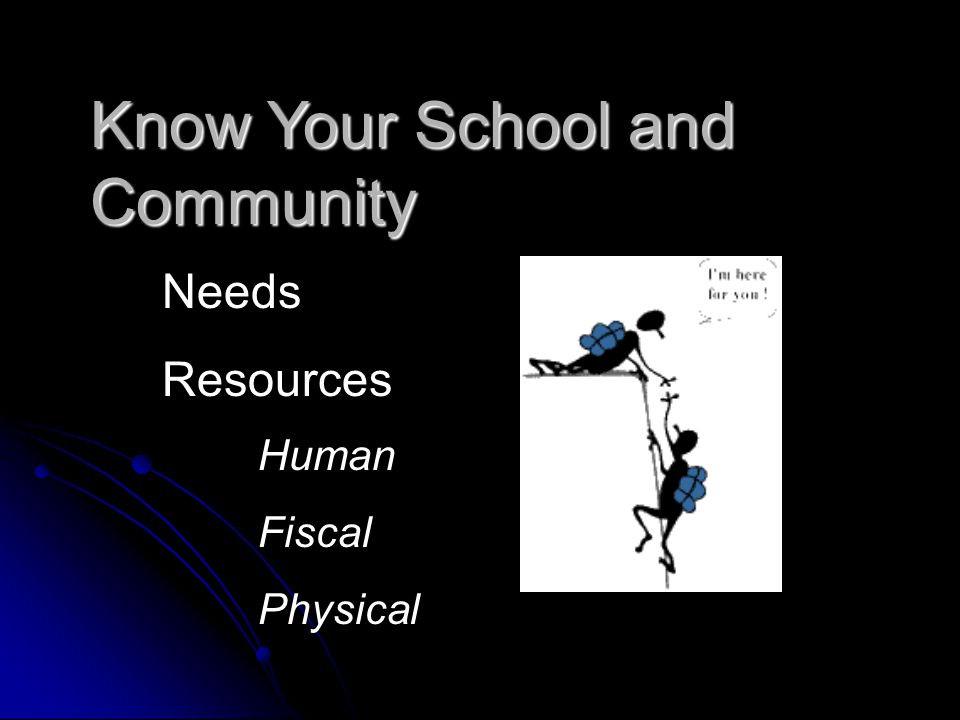 Know Your School and Community Resources Needs Human Fiscal Physical