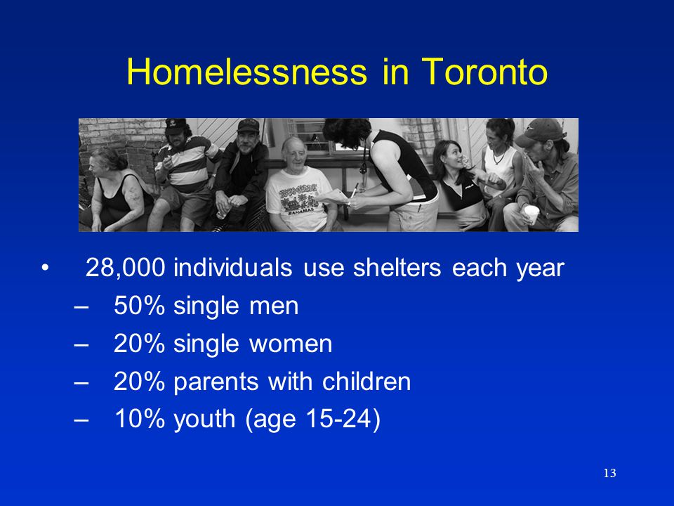 13 Homelessness in Toronto 28,000 individuals use shelters each year –50% single men –20% single women –20% parents with children –10% youth (age 15-2