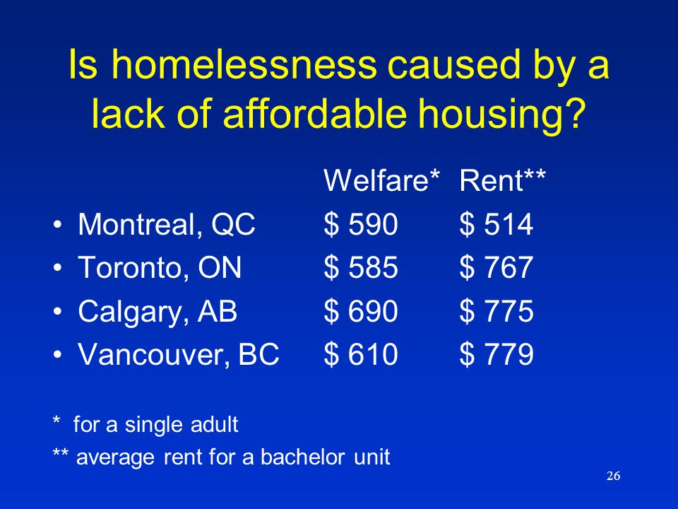 26 Welfare*Rent** Montreal, QC$ 590$ 514 Toronto, ON$ 585$ 767 Calgary, AB$ 690$ 775 Vancouver, BC$ 610$ 779 * for a single adult ** average rent for