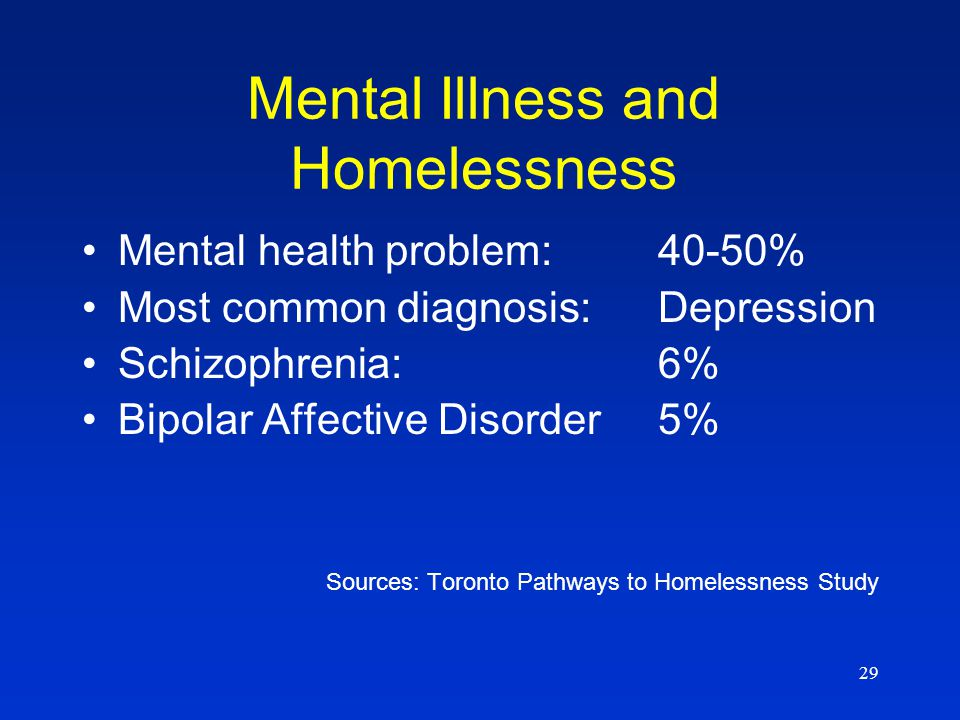 29 Mental health problem:40-50% Most common diagnosis: Depression Schizophrenia: 6% Bipolar Affective Disorder 5% Sources: Toronto Pathways to Homeles