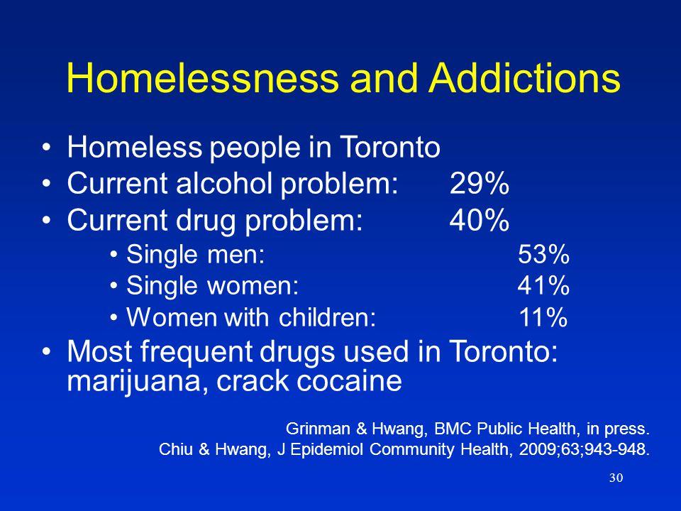 30 Homelessness and Addictions Homeless people in Toronto Current alcohol problem: 29% Current drug problem:40% Single men: 53% Single women: 41% Women with children: 11% Most frequent drugs used in Toronto: marijuana, crack cocaine Grinman & Hwang, BMC Public Health, in press.