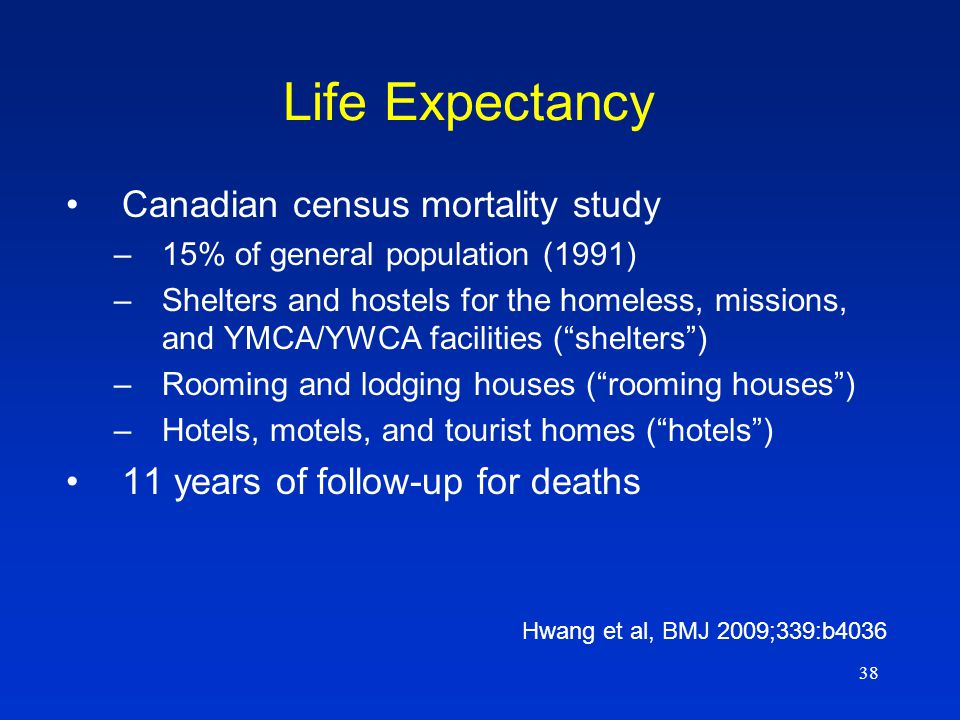 38 Life Expectancy Canadian census mortality study –15% of general population (1991) –Shelters and hostels for the homeless, missions, and YMCA/YWCA facilities ( shelters ) –Rooming and lodging houses ( rooming houses ) –Hotels, motels, and tourist homes ( hotels ) 11 years of follow-up for deaths Hwang et al, BMJ 2009;339:b4036