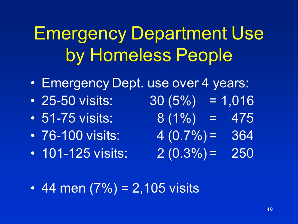 49 Emergency Department Use by Homeless People Emergency Dept.