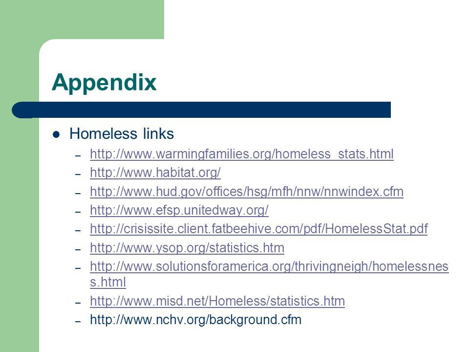 Appendix Homeless links – http://www.warmingfamilies.org/homeless_stats.html http://www.warmingfamilies.org/homeless_stats.html – http://www.habitat.org/ http://www.habitat.org/ – http://www.hud.gov/offices/hsg/mfh/nnw/nnwindex.cfm http://www.hud.gov/offices/hsg/mfh/nnw/nnwindex.cfm – http://www.efsp.unitedway.org/ http://www.efsp.unitedway.org/ – http://crisissite.client.fatbeehive.com/pdf/HomelessStat.pdf http://crisissite.client.fatbeehive.com/pdf/HomelessStat.pdf – http://www.ysop.org/statistics.htm http://www.ysop.org/statistics.htm – http://www.solutionsforamerica.org/thrivingneigh/homelessnes s.html http://www.solutionsforamerica.org/thrivingneigh/homelessnes s.html – http://www.misd.net/Homeless/statistics.htm http://www.misd.net/Homeless/statistics.htm – http://www.nchv.org/background.cfm