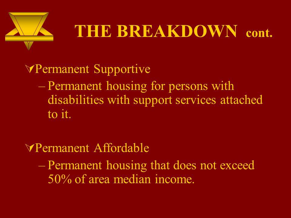 Housing Gaps Analysis Chart Individuals
