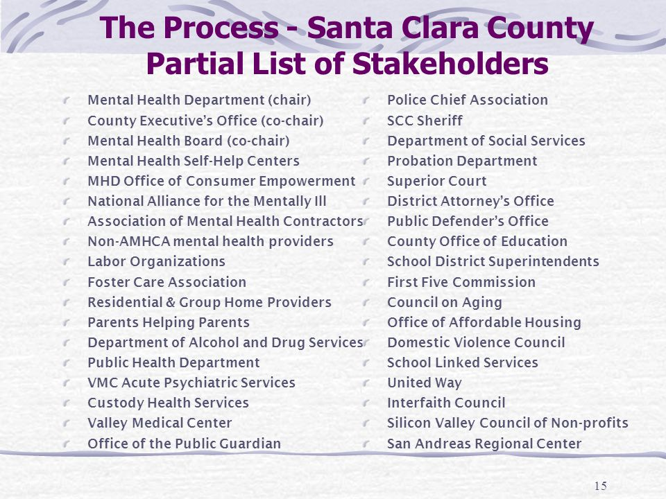15 The Process - Santa Clara County Partial List of Stakeholders Mental Health Department (chair) County Executive's Office (co-chair) Mental Health Board (co-chair) Mental Health Self-Help Centers MHD Office of Consumer Empowerment National Alliance for the Mentally Ill Association of Mental Health Contractors Non-AMHCA mental health providers Labor Organizations Foster Care Association Residential & Group Home Providers Parents Helping Parents Department of Alcohol and Drug Services Public Health Department VMC Acute Psychiatric Services Custody Health Services Valley Medical Center Office of the Public Guardian Police Chief Association SCC Sheriff Department of Social Services Probation Department Superior Court District Attorney's Office Public Defender's Office County Office of Education School District Superintendents First Five Commission Council on Aging Office of Affordable Housing Domestic Violence Council School Linked Services United Way Interfaith Council Silicon Valley Council of Non-profits San Andreas Regional Center