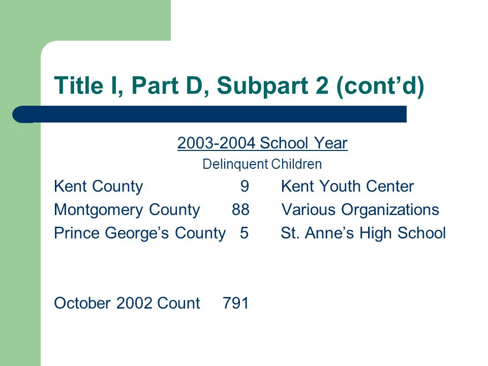 Title I, Part D, Subpart 2 (cont'd) 2003-2004 School Year Delinquent Children Kent County 9 Kent Youth Center Montgomery County 88 Various Organizations Prince George's County 5 St.