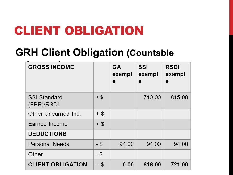 CLIENT OBLIGATION GRH Client Obligation (Countable Income) GROSS INCOMEGA exampl e SSI exampl e RSDI exampl e SSI Standard (FBR)/RSDI + $ 710.00815.00 Other Unearned Inc.+ $ Earned Income+ $ DEDUCTIONS Personal Needs- $94.00 Other- $ CLIENT OBLIGATION= $0.00616.00721.00
