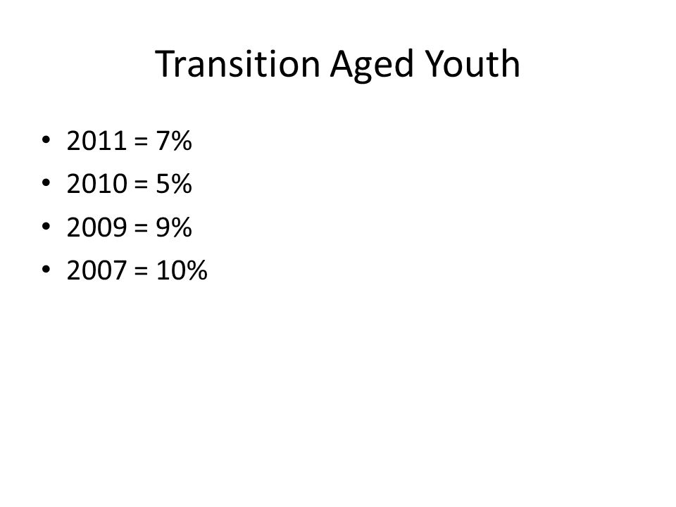 Transition Aged Youth 2011 = 7% 2010 = 5% 2009 = 9% 2007 = 10%