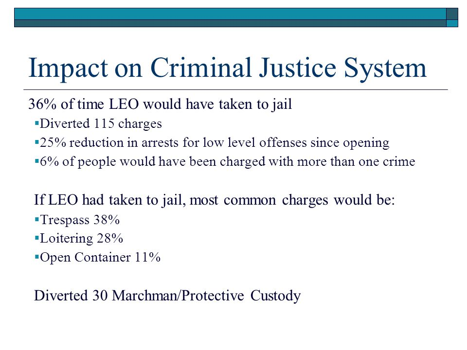 36% of time LEO would have taken to jail  Diverted 115 charges  25% reduction in arrests for low level offenses since opening  6% of people would h