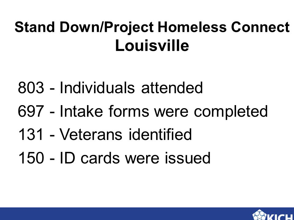 803 - Individuals attended 697 - Intake forms were completed 131 - Veterans identified 150 - ID cards were issued Stand Down/Project Homeless Connect