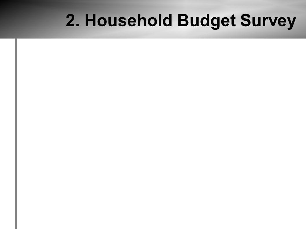 2. Household Budget Survey
