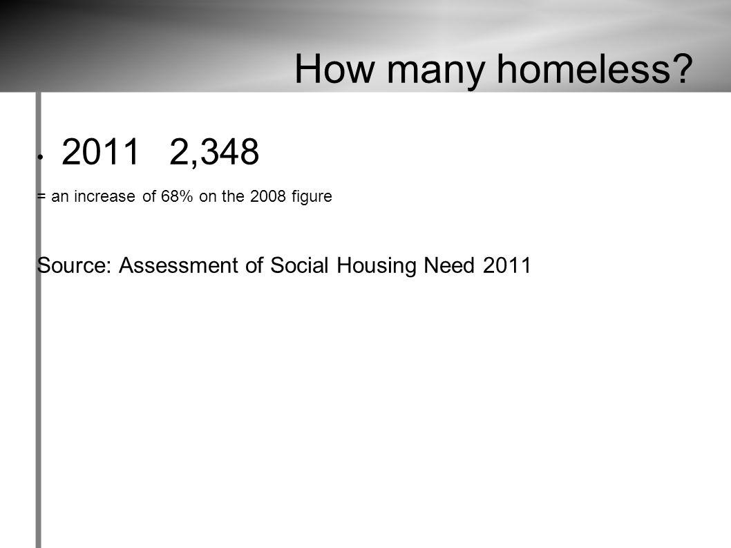 How many homeless.