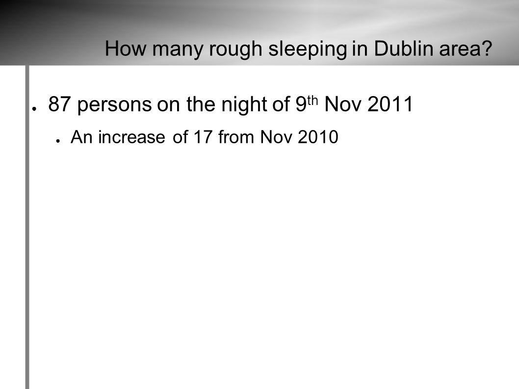 How many rough sleeping in Dublin area.
