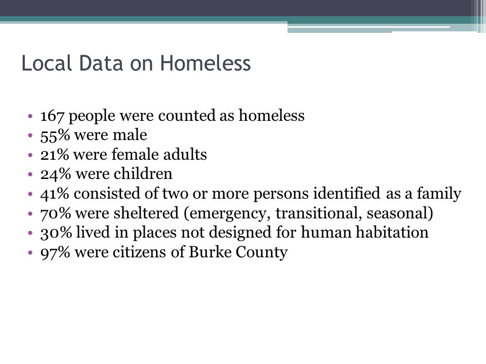 Local Data on Homeless 167 people were counted as homeless 55% were male 21% were female adults 24% were children 41% consisted of two or more persons identified as a family 70% were sheltered (emergency, transitional, seasonal) 30% lived in places not designed for human habitation 97% were citizens of Burke County