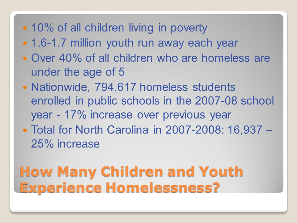 How Many Children and Youth Experience Homelessness.