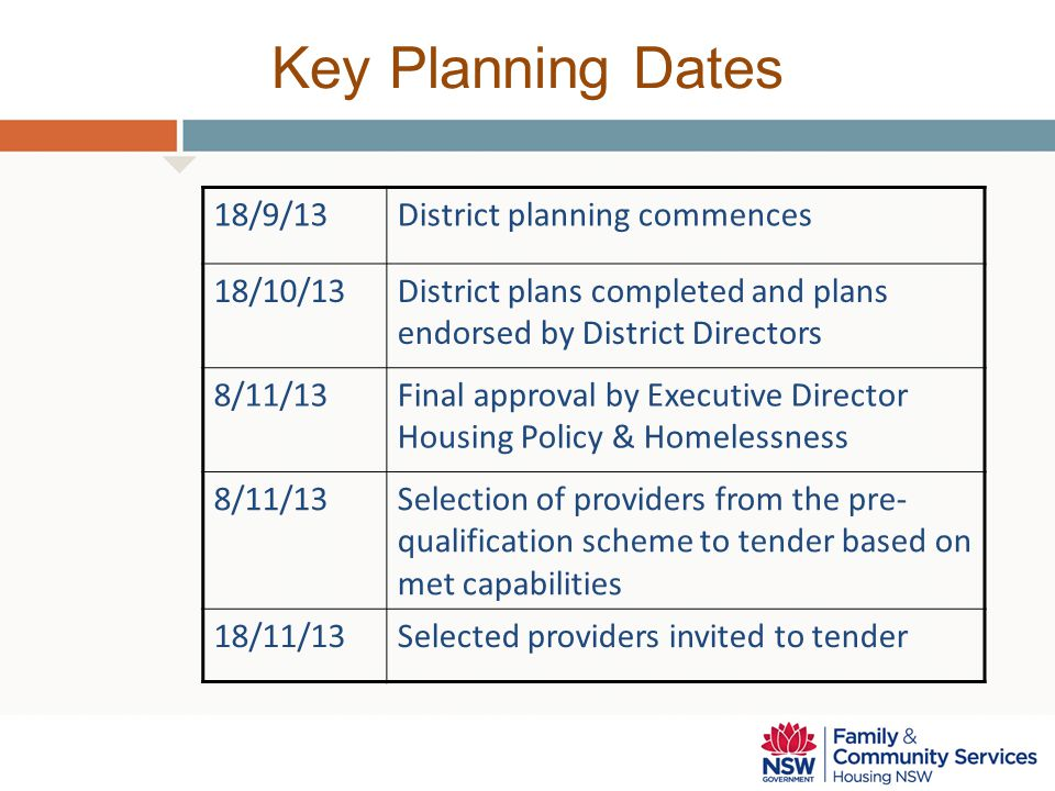 Key Planning Dates 18/9/13District planning commences 18/10/13District plans completed and plans endorsed by District Directors 8/11/13Final approval by Executive Director Housing Policy & Homelessness 8/11/13Selection of providers from the pre- qualification scheme to tender based on met capabilities 18/11/13Selected providers invited to tender