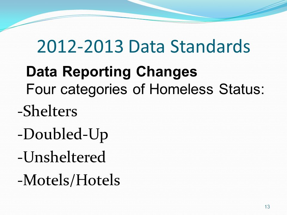 2012-2013 Data Standards Data Reporting Changes Four categories of Homeless Status: -Shelters -Doubled-Up -Unsheltered -Motels/Hotels 13