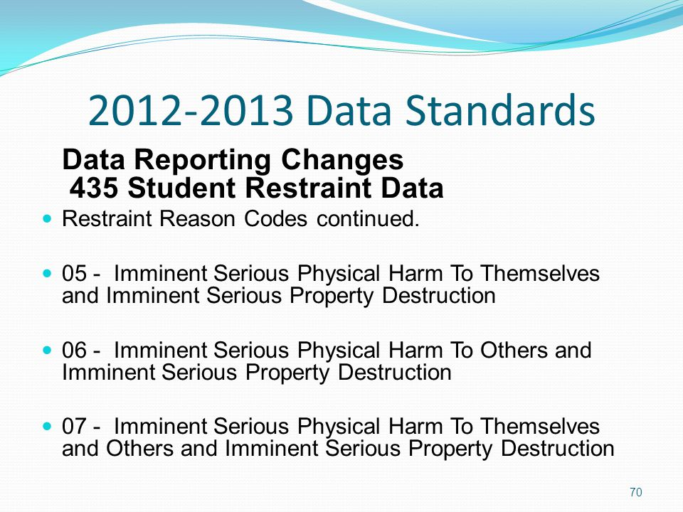 2012-2013 Data Standards Data Reporting Changes 435 Student Restraint Data Restraint Reason Codes continued.