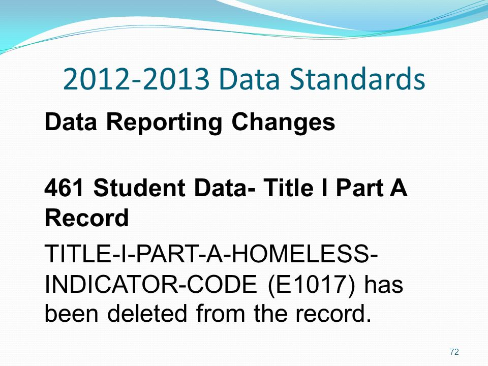2012-2013 Data Standards Data Reporting Changes 461 Student Data- Title I Part A Record TITLE-I-PART-A-HOMELESS- INDICATOR-CODE (E1017) has been deleted from the record.