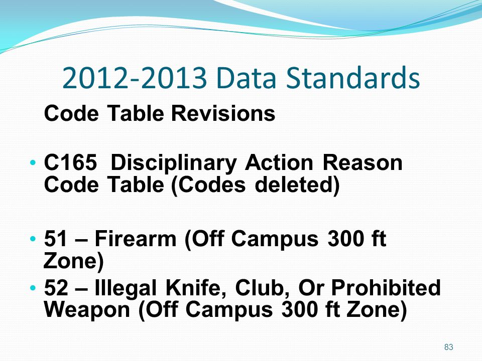 2012-2013 Data Standards Code Table Revisions C165 Disciplinary Action Reason Code Table (Codes deleted) 51 – Firearm (Off Campus 300 ft Zone) 52 – Illegal Knife, Club, Or Prohibited Weapon (Off Campus 300 ft Zone) 83