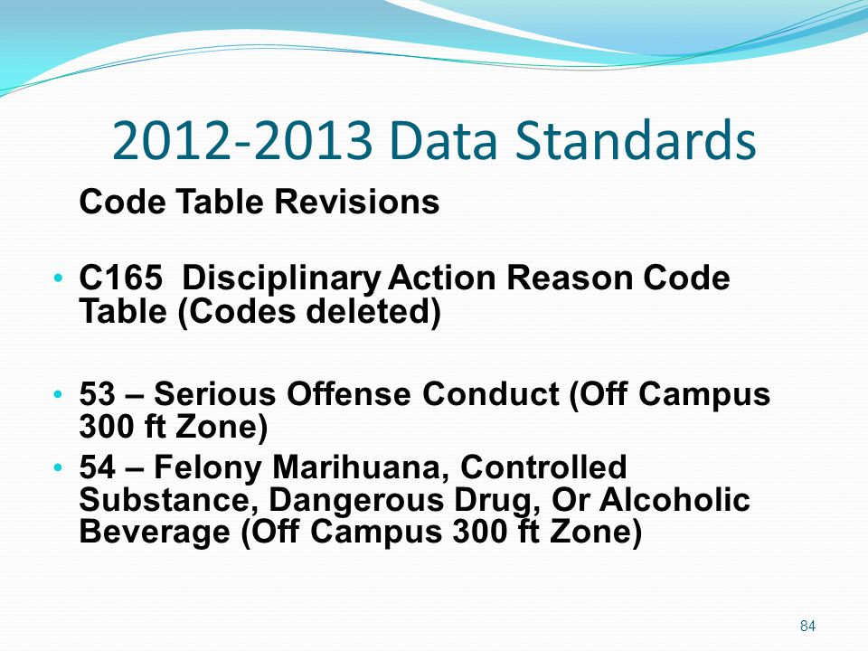 2012-2013 Data Standards Code Table Revisions C165 Disciplinary Action Reason Code Table (Codes deleted) 53 – Serious Offense Conduct (Off Campus 300 ft Zone) 54 – Felony Marihuana, Controlled Substance, Dangerous Drug, Or Alcoholic Beverage (Off Campus 300 ft Zone) 84