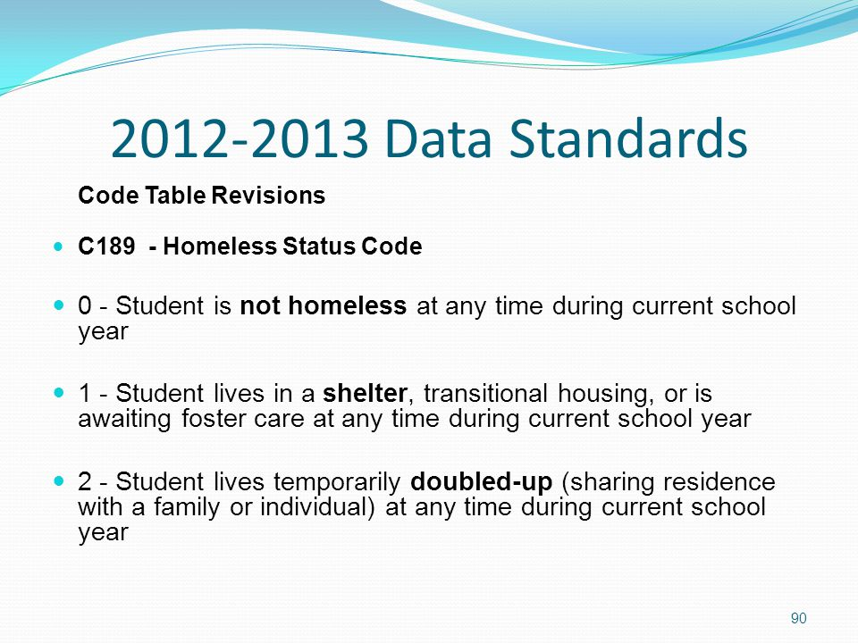 2012-2013 Data Standards Code Table Revisions C189 - Homeless Status Code 0 - Student is not homeless at any time during current school year 1 - Student lives in a shelter, transitional housing, or is awaiting foster care at any time during current school year 2 - Student lives temporarily doubled-up (sharing residence with a family or individual) at any time during current school year 90