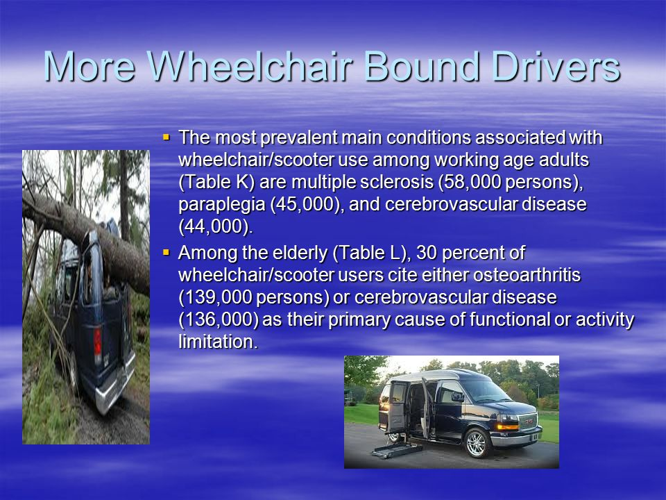 More Wheelchair Bound Drivers  The most prevalent main conditions associated with wheelchair/scooter use among working age adults (Table K) are multiple sclerosis (58,000 persons), paraplegia (45,000), and cerebrovascular disease (44,000).