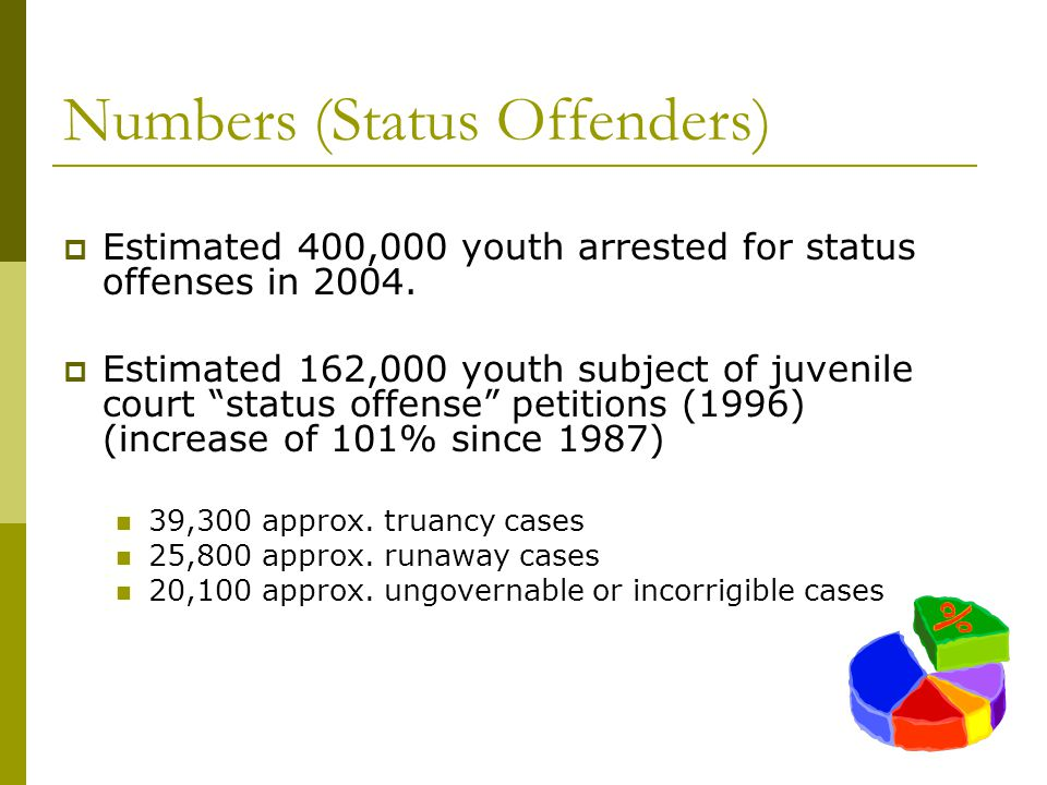 "Numbers (Status Offenders)  Estimated 400,000 youth arrested for status offenses in 2004.  Estimated 162,000 youth subject of juvenile court ""status"