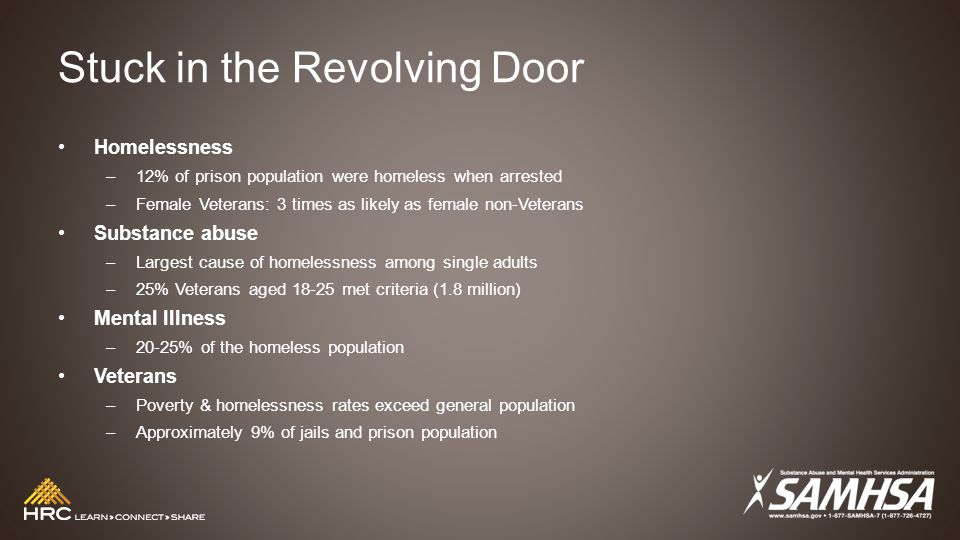 Stuck in the Revolving Door Homelessness –12% of prison population were homeless when arrested –Female Veterans: 3 times as likely as female non-Veterans Substance abuse –Largest cause of homelessness among single adults –25% Veterans aged 18-25 met criteria (1.8 million) Mental Illness –20-25% of the homeless population Veterans –Poverty & homelessness rates exceed general population –Approximately 9% of jails and prison population