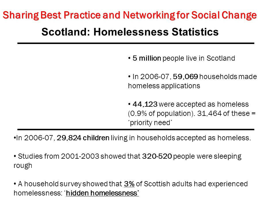 Scotland: Homelessness Statistics 5 million people live in Scotland In 2006-07, 59,069 households made homeless applications 44,123 were accepted as homeless (0.9% of population).