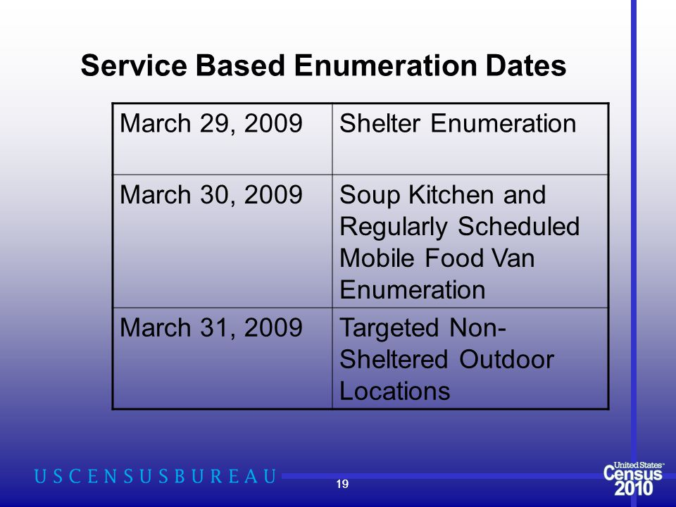 19 Service Based Enumeration Dates March 29, 2009Shelter Enumeration March 30, 2009Soup Kitchen and Regularly Scheduled Mobile Food Van Enumeration March 31, 2009Targeted Non- Sheltered Outdoor Locations 19