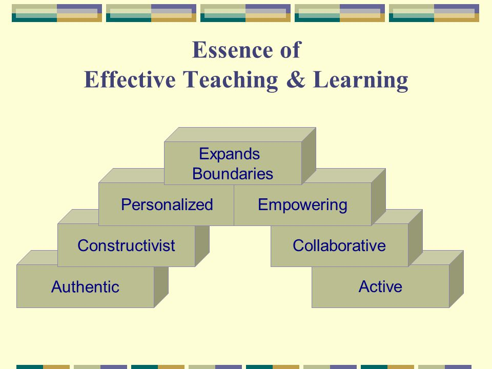 Essence of Effective Teaching & Learning AuthenticActive Constructivist Personalized Collaborative Empowering Expands Boundaries