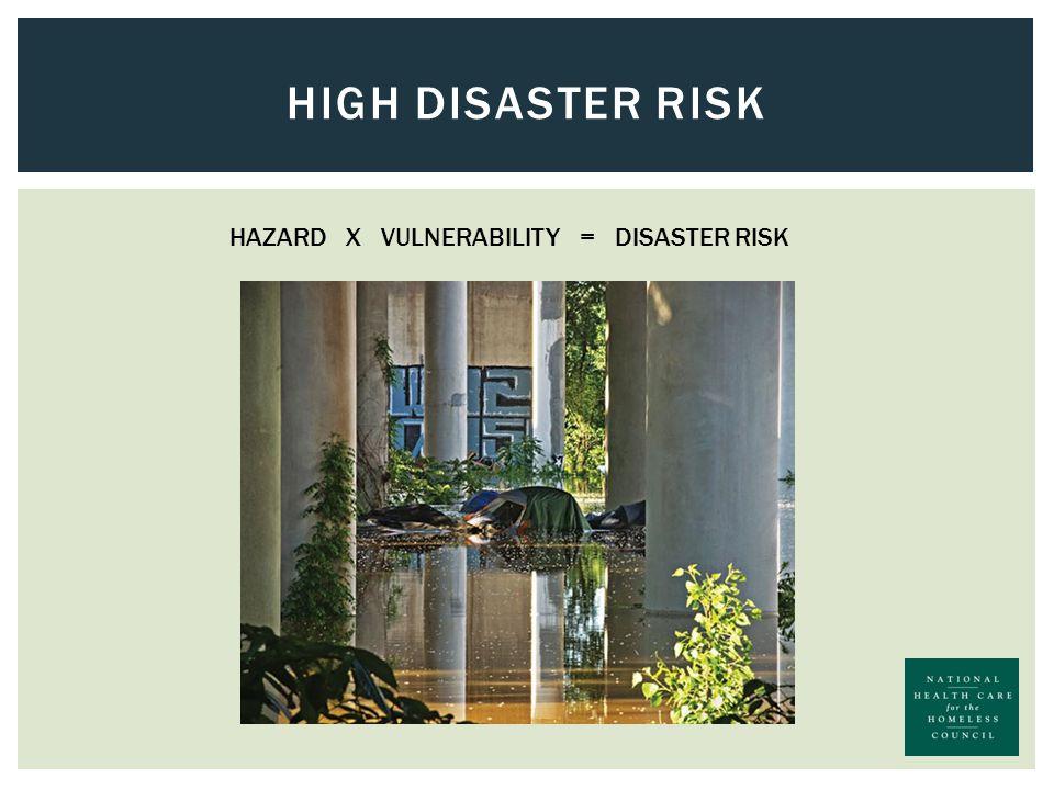 HIGH DISASTER RISK HAZARD X VULNERABILITY = DISASTER RISK