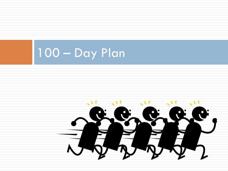100 – Day Plan