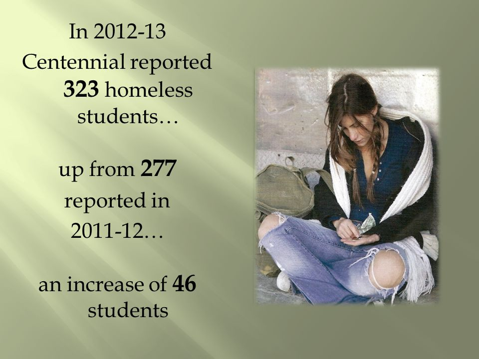 In 2012-13 Centennial reported 323 homeless students… up from 277 reported in 2011-12… an increase of 46 students