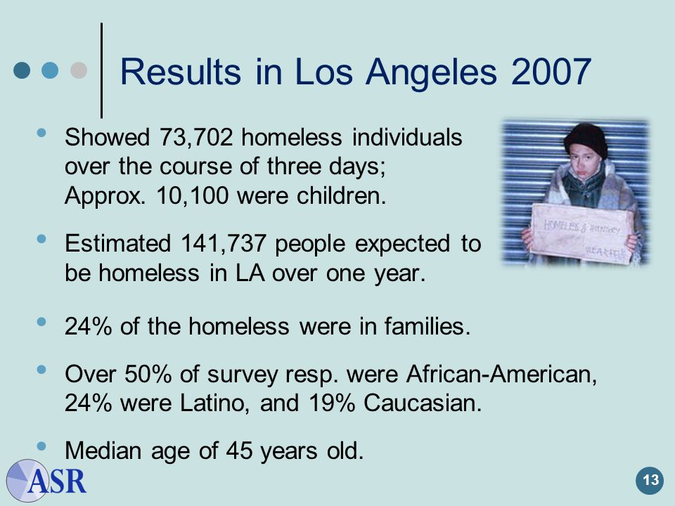 Results in Los Angeles 2007 Showed 73,702 homeless individuals over the course of three days; Approx.
