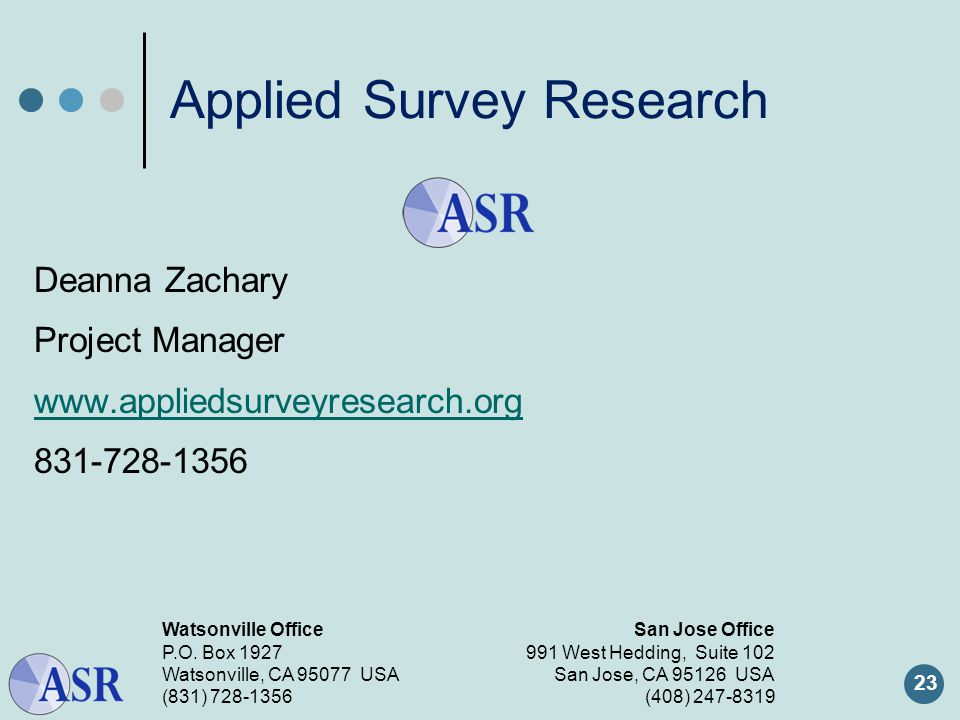 Applied Survey Research Deanna Zachary Project Manager www.appliedsurveyresearch.org 831-728-1356 23 San Jose Office 991 West Hedding, Suite 102 San Jose, CA 95126 USA (408) 247-8319 Watsonville Office P.O.