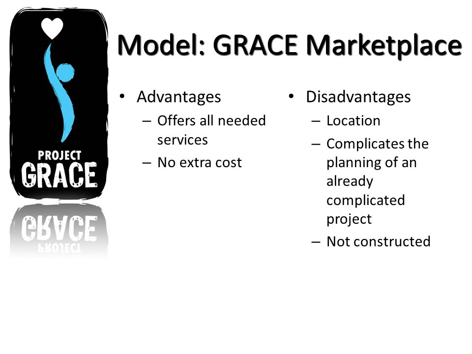 Model: GRACE Marketplace Advantages – Offers all needed services – No extra cost Disadvantages – Location – Complicates the planning of an already complicated project – Not constructed