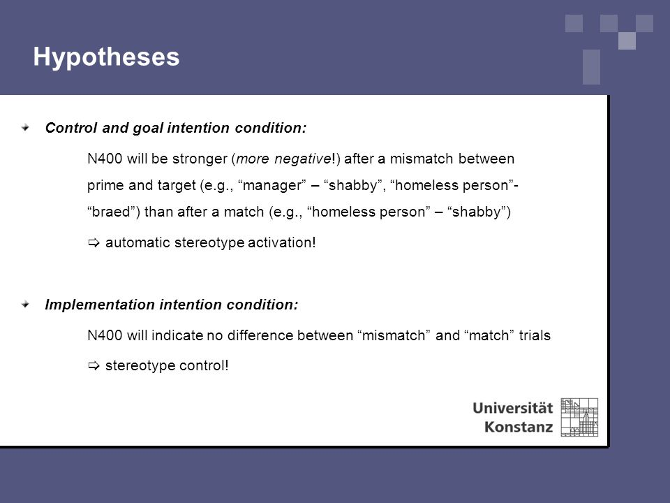 Hypotheses Control and goal intention condition: N400 will be stronger (more negative!) after a mismatch between prime and target (e.g., manager – shabby , homeless person - braed ) than after a match (e.g., homeless person – shabby )  automatic stereotype activation.