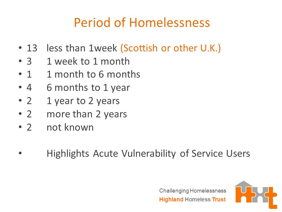Period of Homelessness 13less than 1week (Scottish or other U.K.) 31 week to 1 month 11 month to 6 months 46 months to 1 year 21 year to 2 years 2more