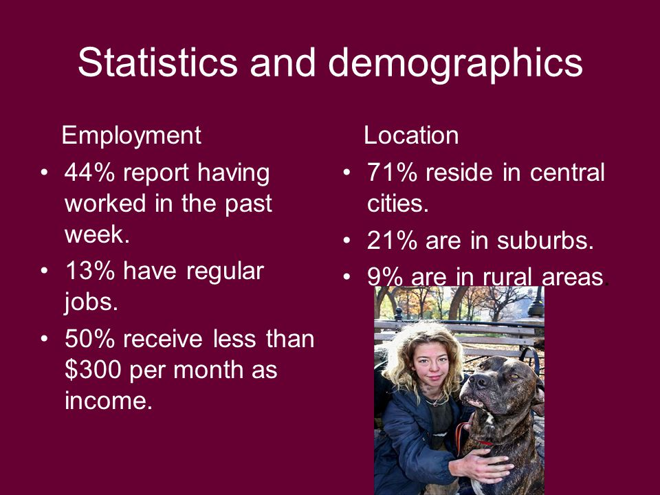 Statistics and demographics Employment 44% report having worked in the past week.