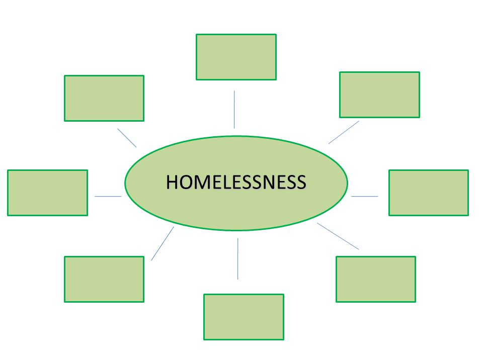 №2 Some homeless take drugs, drink alcohol, have deep depression or some other diseases dangerous for other people.