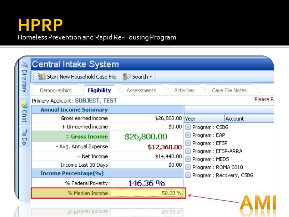  FORMS  HPRP Application ▪ FAMILY SELF-SUFFICIENCY PLAN ▪ Example 1  Objective: Obtain temporary shelter  Support Services Needed: Hotel Payment  Date achieved: Date client is put in hotel ▪ Example 2  Objective: Obtain long term housing  Support Services: Security Deposits and 1 st Month's Rent  Date achieved: Date housing established Homeless Prevention and Rapid Re-Housing Program