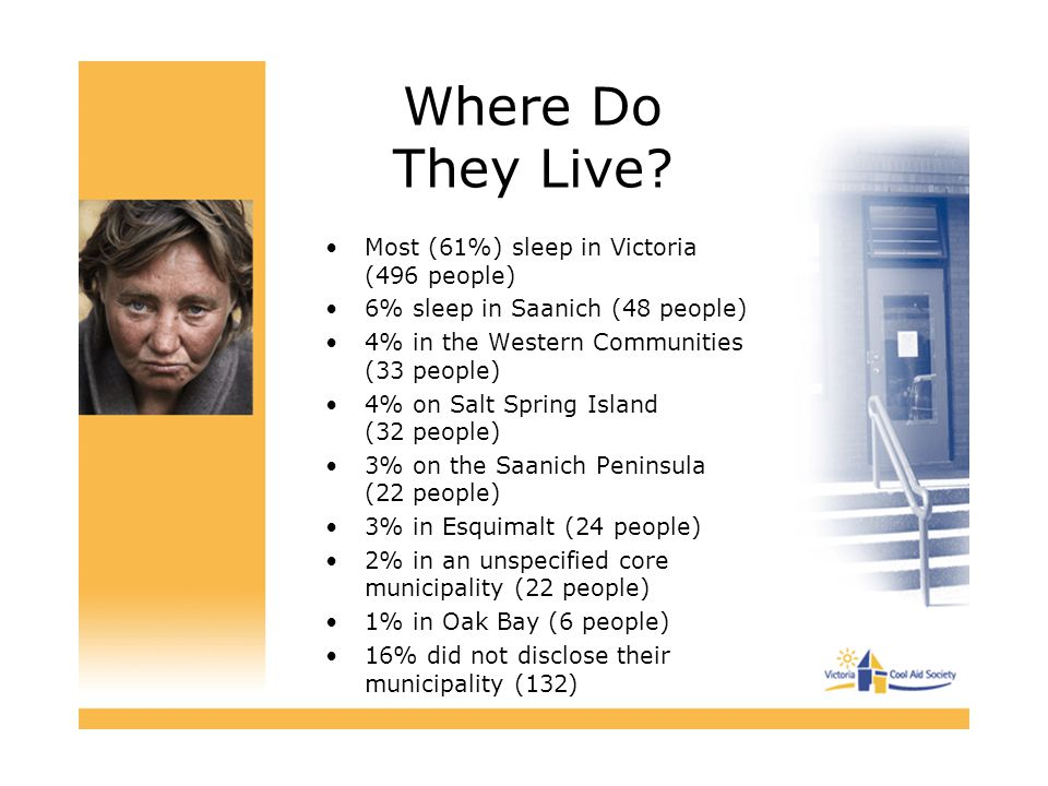 Where Do They Live? Most (61%) sleep in Victoria (496 people) 6% sleep in Saanich (48 people) 4% in the Western Communities (33 people) 4% on Salt Spr