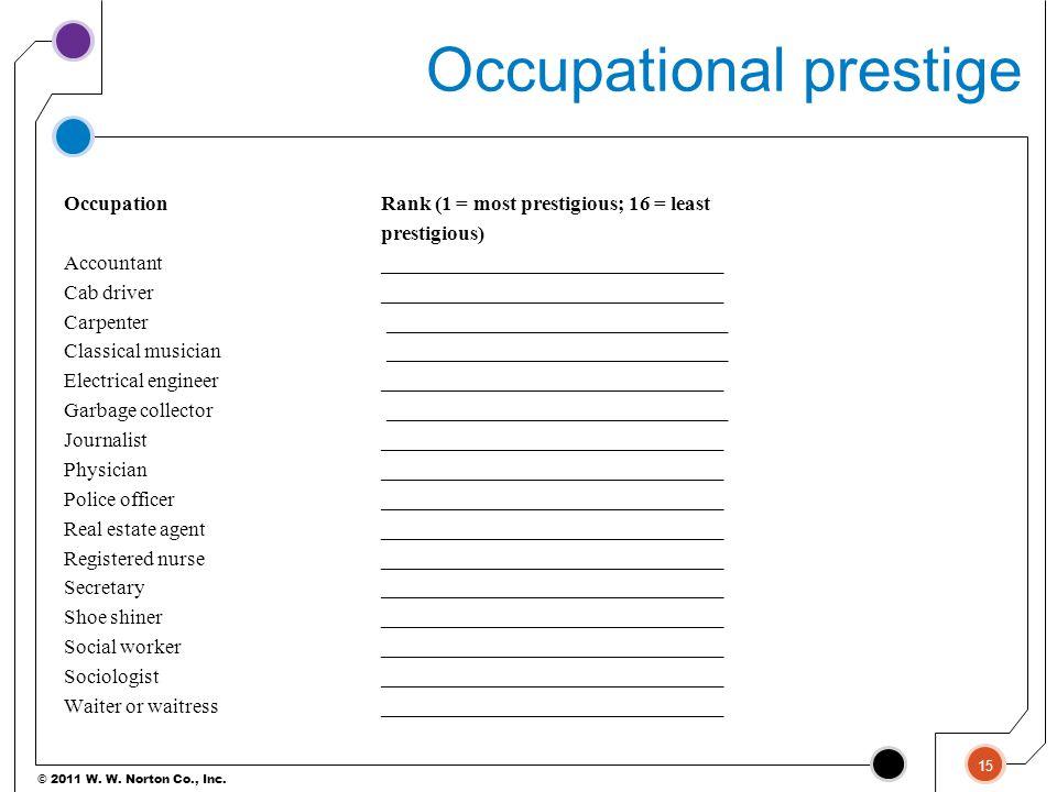 © 2011 W. W. Norton Co., Inc. Occupational prestige Occupation Rank (1 = most prestigious; 16 = least prestigious) Accountant ________________________