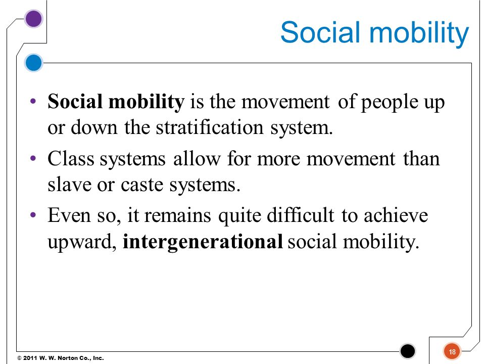 © 2011 W. W. Norton Co., Inc. Social mobility Social mobility is the movement of people up or down the stratification system. Class systems allow for