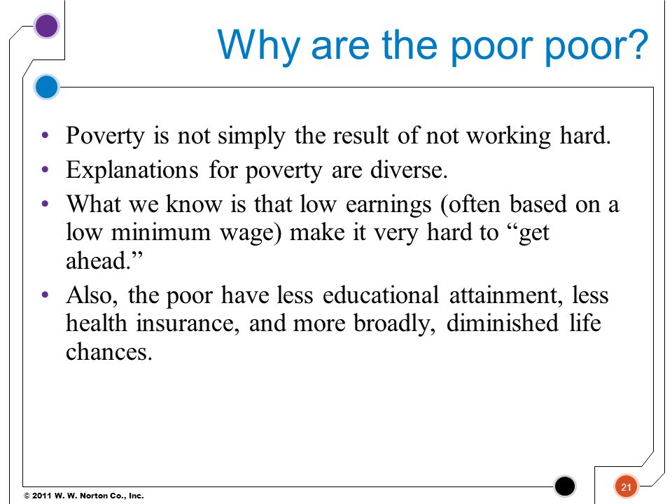 © 2011 W. W. Norton Co., Inc. Why are the poor poor? Poverty is not simply the result of not working hard. Explanations for poverty are diverse. What
