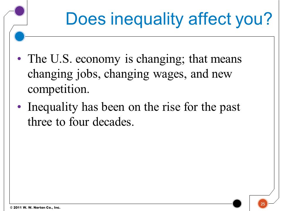 © 2011 W. W. Norton Co., Inc. Does inequality affect you? The U.S. economy is changing; that means changing jobs, changing wages, and new competition.